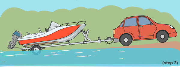 step 2 Launching a boat